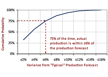 Inset-Solar-Chart pic